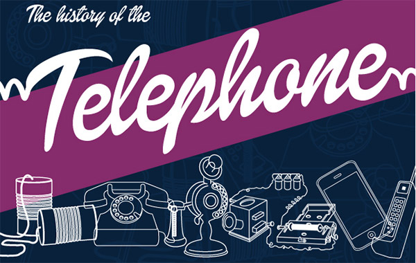 history_of_the_telephone_banner.jpg